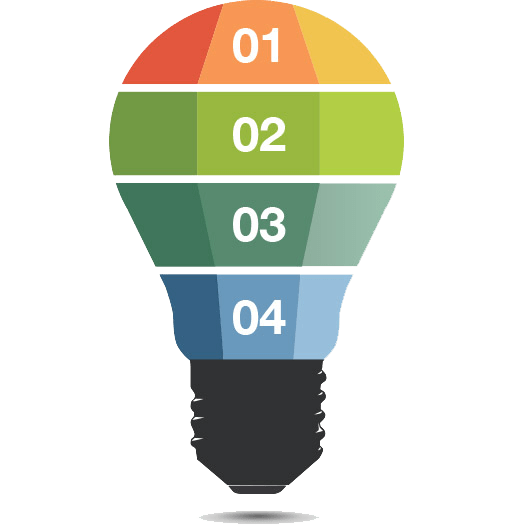 Idée image png référencement local en 4 étapes