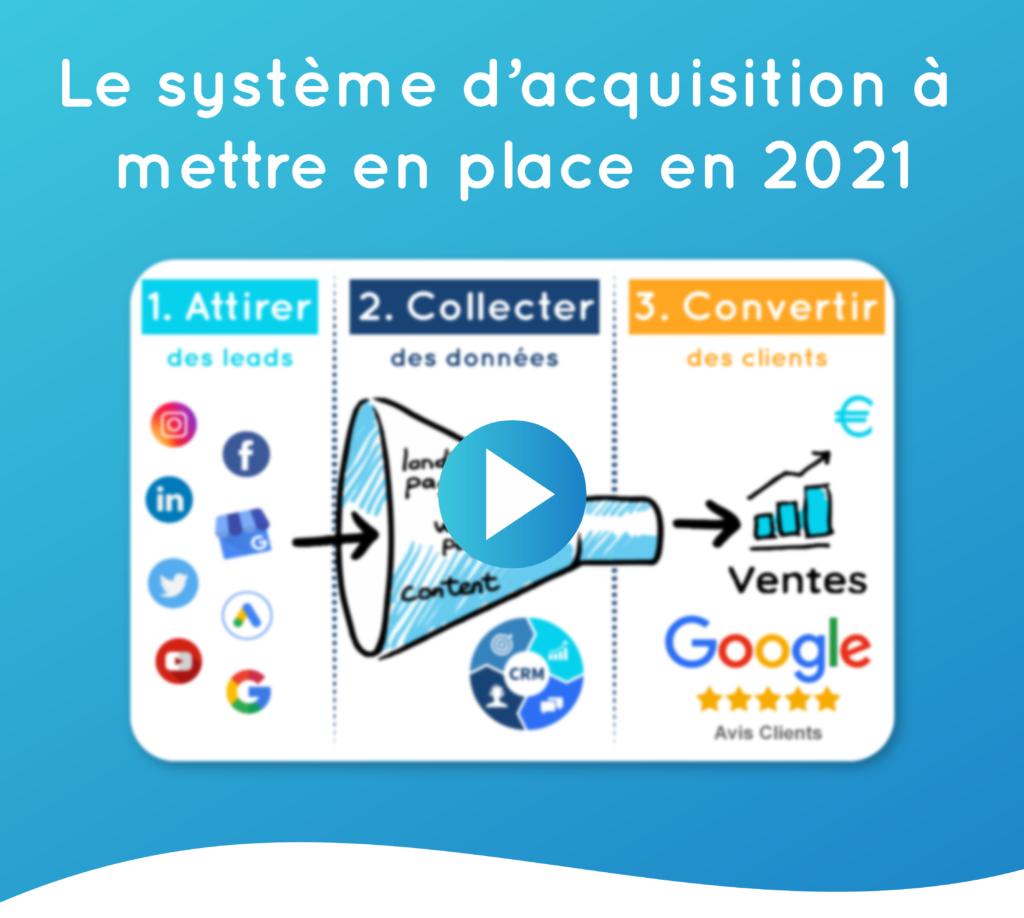 systeme_dacquisition leads formation gratuite 2021 stratégie - Copie